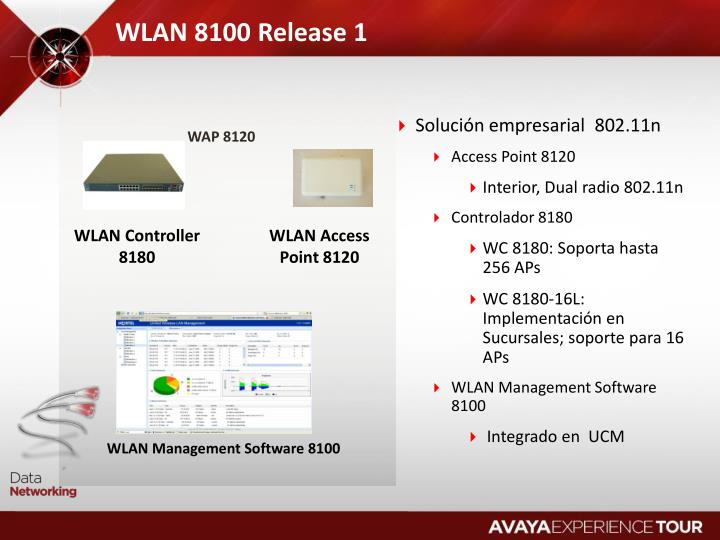 WLAN 8100 Release 1