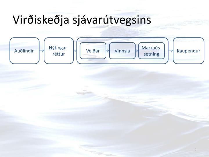 Virðiskeðja sjávarútvegsins