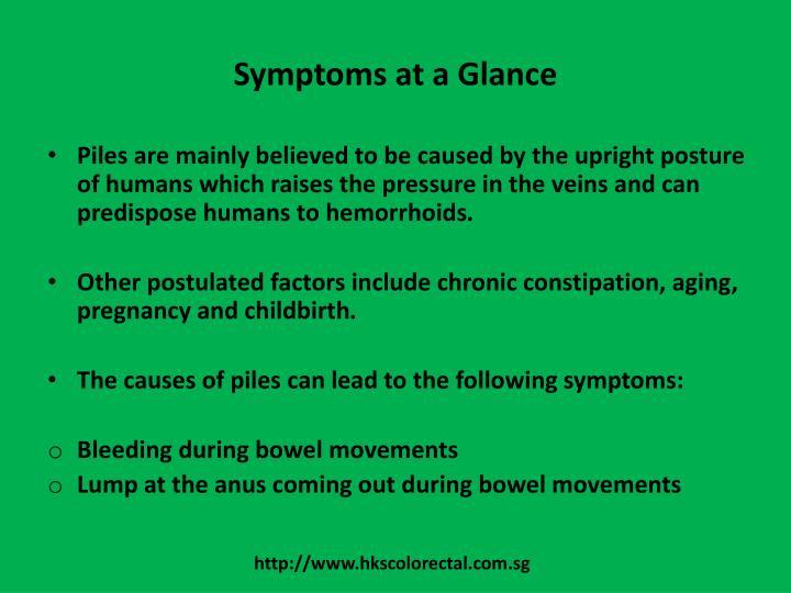 Symptoms at a Glance