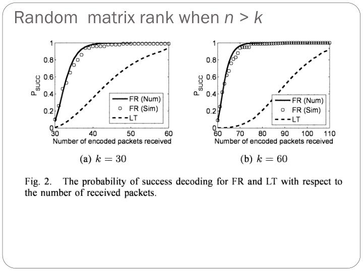 Random  matrix rank when