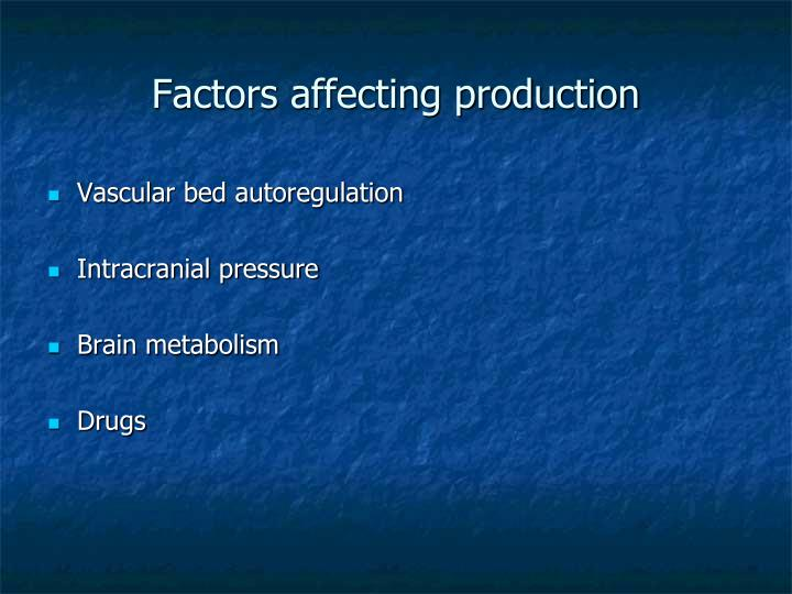 Factors affecting production