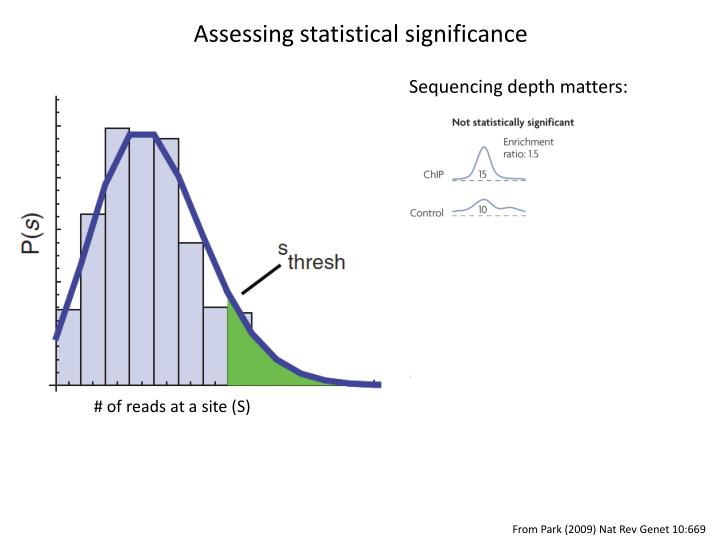 Assessing statistical significance