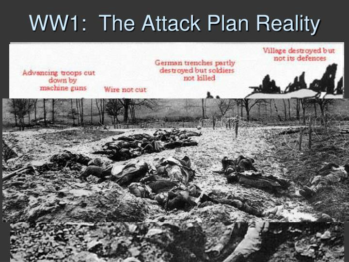 WW1:  The Attack Plan Reality