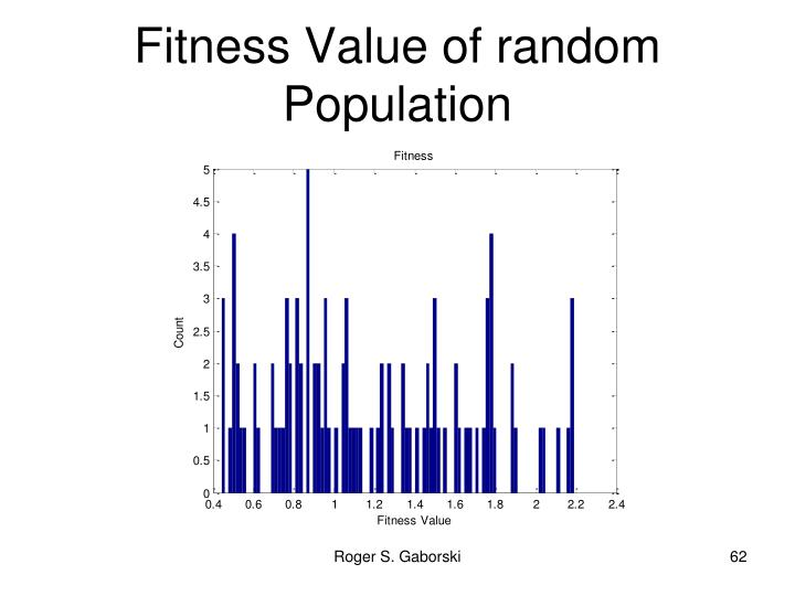 Fitness Value of random Population