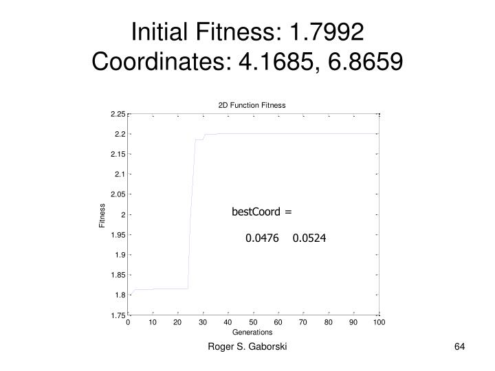 Initial Fitness: 1.7992