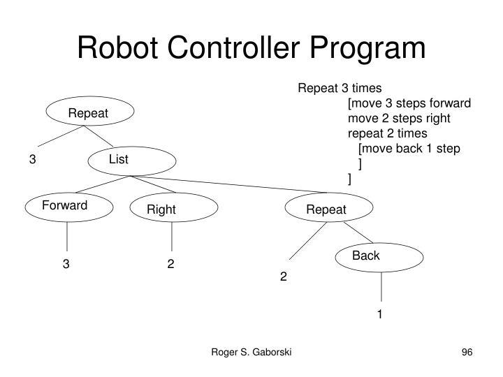 Robot Controller Program