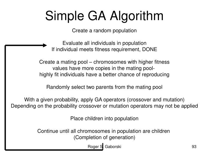 Simple GA Algorithm