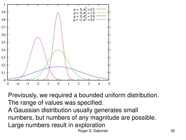 Previously, we required a bounded uniform distribution. The range of values was specified.
