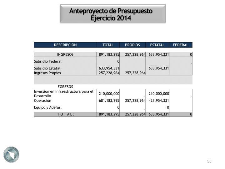 Anteproyecto de Presupuesto Ejercicio 2014