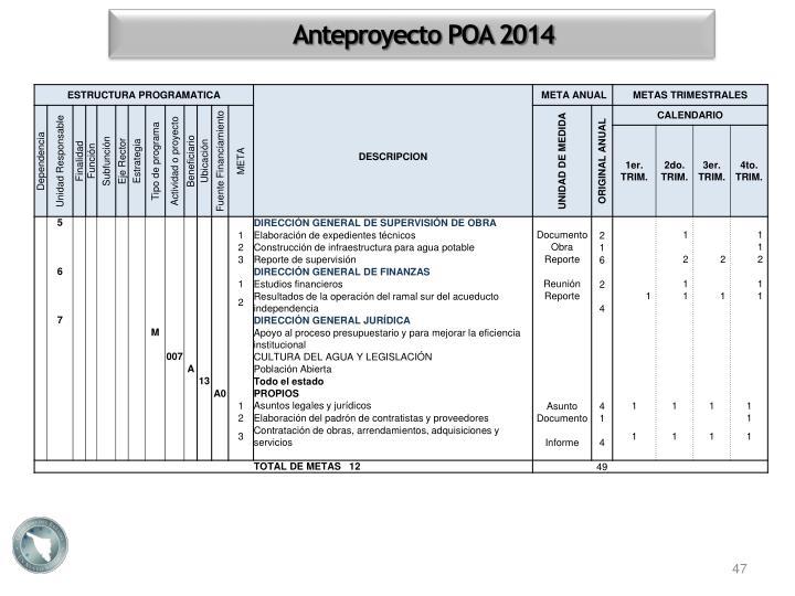 Anteproyecto POA 2014