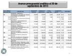 avance presupuestal anal tico al 30 de septiembre de 201311