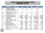 avance presupuestal anal tico al 30 de septiembre de 201312