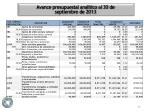 avance presupuestal anal tico al 30 de septiembre de 201313