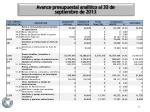 avance presupuestal anal tico al 30 de septiembre de 201314