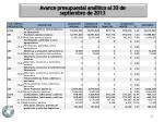 avance presupuestal anal tico al 30 de septiembre de 20135