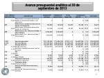 avance presupuestal anal tico al 30 de septiembre de 20137