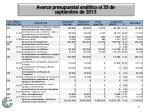 avance presupuestal anal tico al 30 de septiembre de 20138