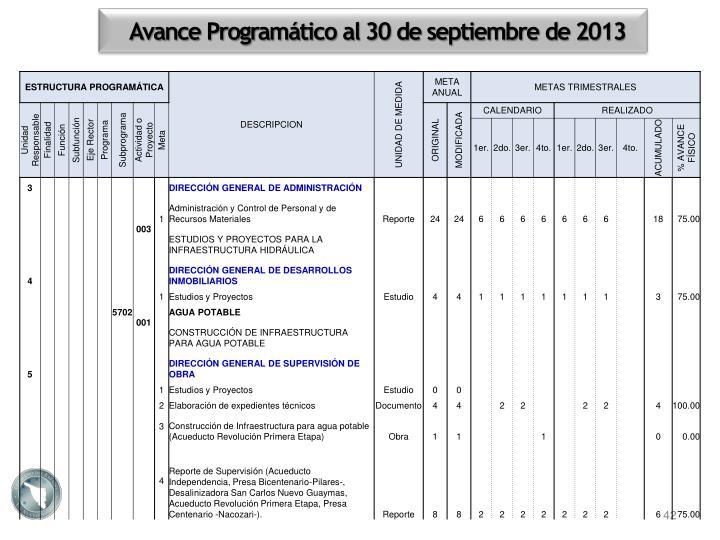 Avance Programático al 30 de septiembre de 2013