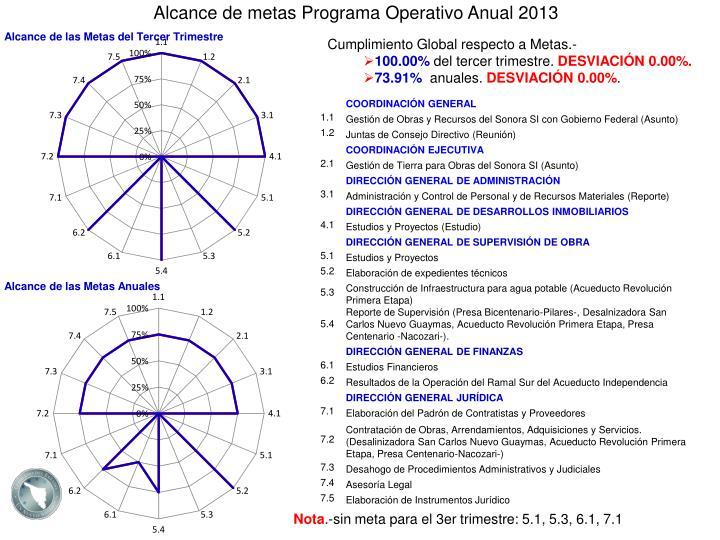 Alcance de metas Programa Operativo Anual 2013