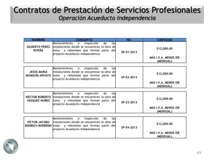 Contratos de Prestación de Servicios