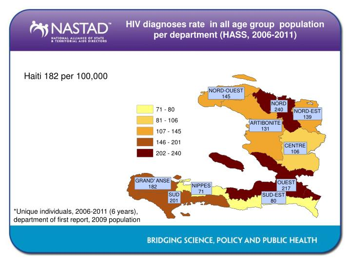 HIV diagnoses rate  in all age group  population per department (HASS, 2006-2011)
