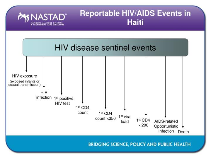 Reportable hiv aids events in haiti