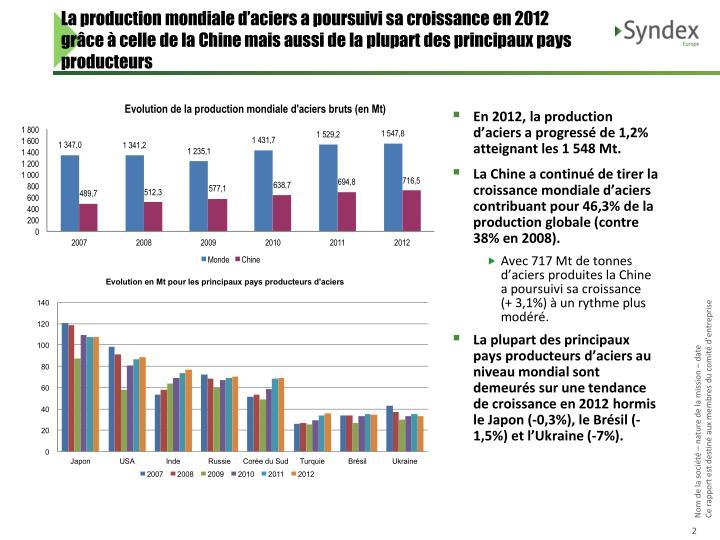 La production mondiale d'aciers a poursuivi sa croissance en 2012 grâce à celle de la Chine mais aussi de la plupart des principaux pays  producteurs