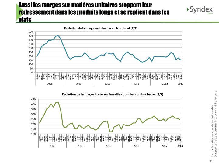 Aussi les marges sur matières unitaires stoppent leur redressement dans les produits longs et se replient dans les plats