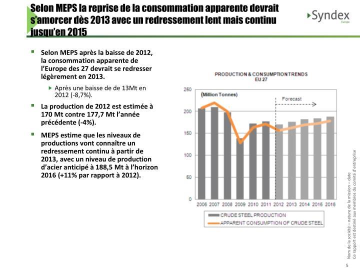 Selon MEPS la reprise de la consommation apparente devrait s'amorcer dès 2013 avec un redressement lent mais continu jusqu'en 2015