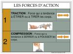 les forces d action