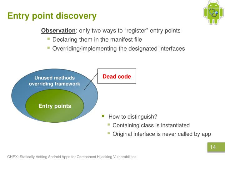 Entry point discovery