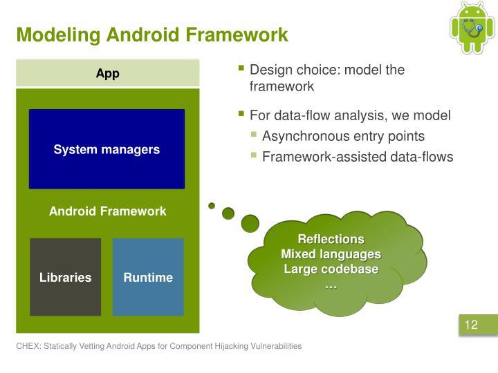 Modeling Android Framework