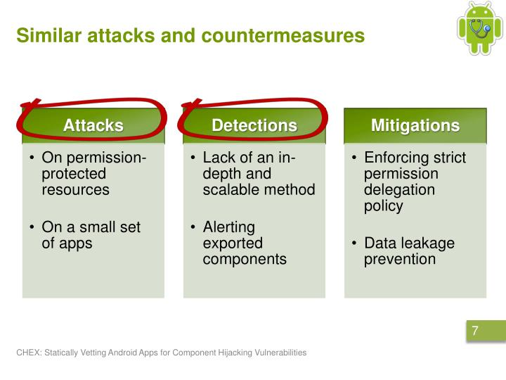 Similar attacks and countermeasures