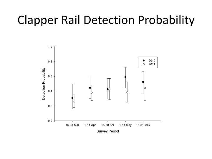 Clapper Rail Detection Probability