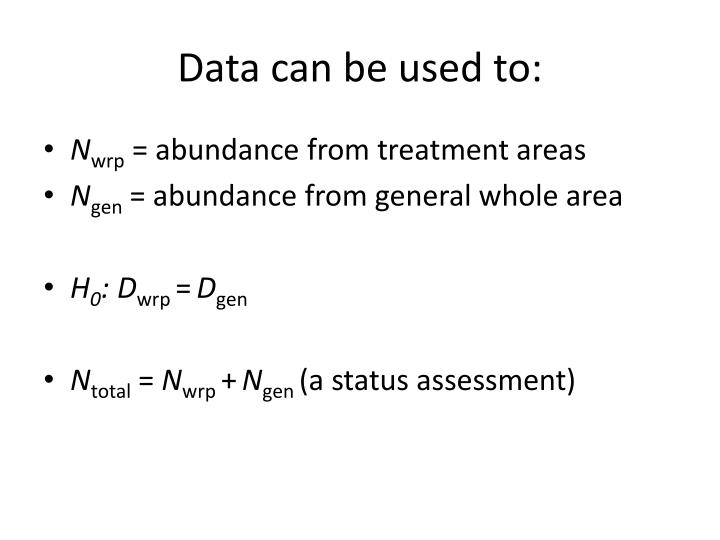 Data can be used to: