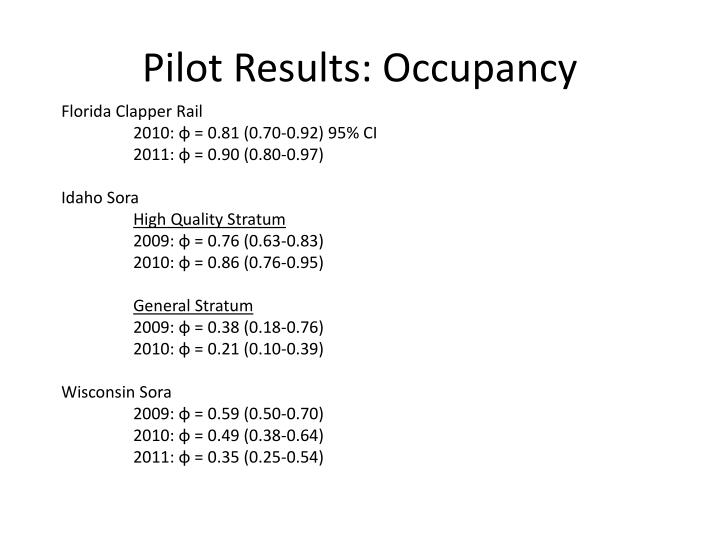 Pilot Results: Occupancy