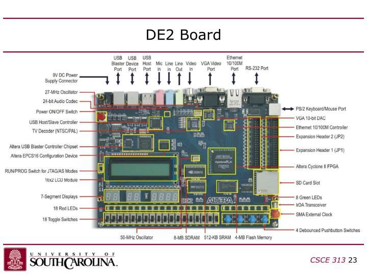 DE2 Board