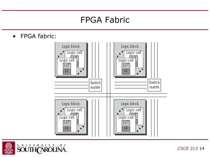 FPGA Fabric