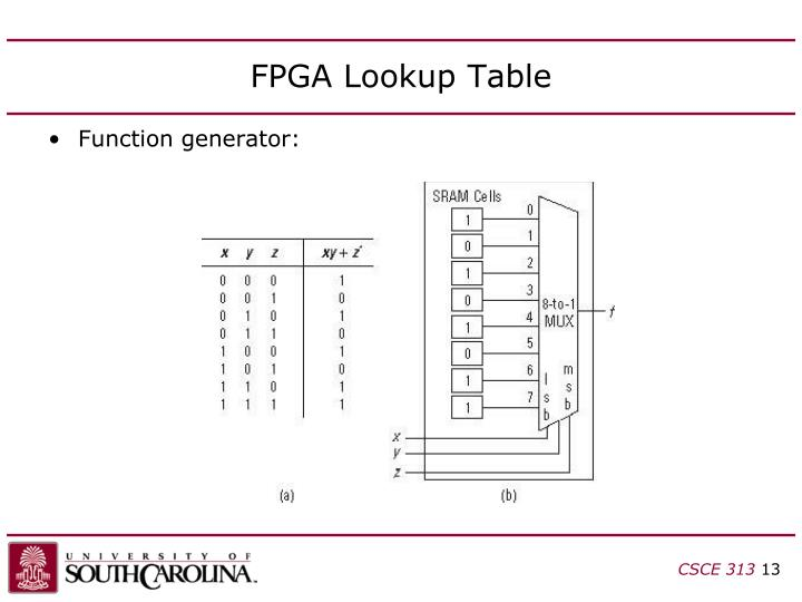 FPGA Lookup Table