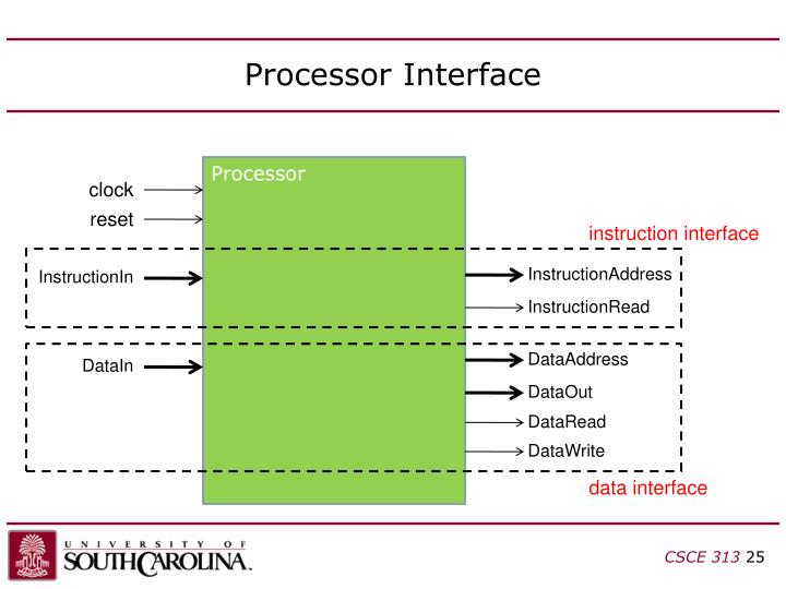 Processor Interface