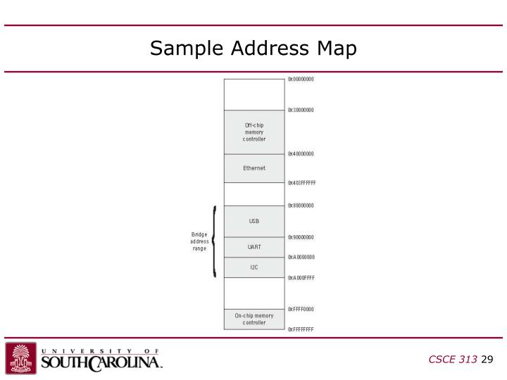 Sample Address Map