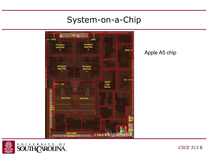 System-on-a-Chip