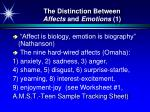 the distinction between affects and emotions 1
