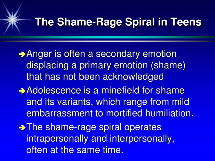 The Shame-Rage Spiral in Teens