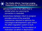 the vitality affects yearning longing enjoyment joy interest excitement 2