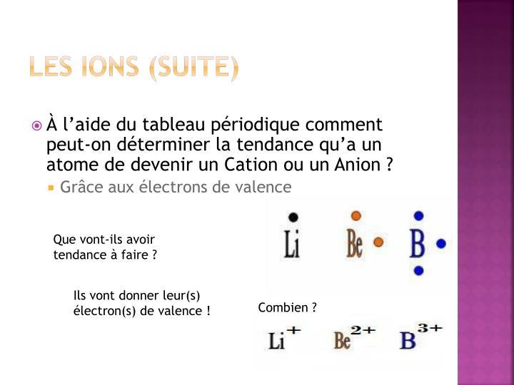 Les ions (suite)