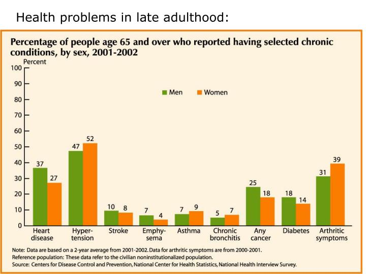 Health problems in late adulthood: