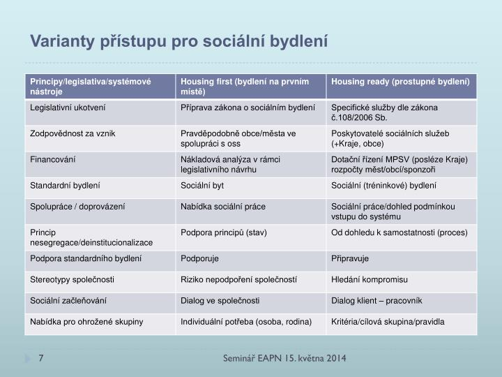 Varianty přístupu pro sociální bydlení