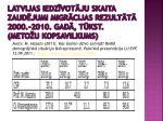 latvijas iedz vot ju skaita zaud jumi migr cijas rezult t 2000 2010 gad t kst meto u kopsavilkums