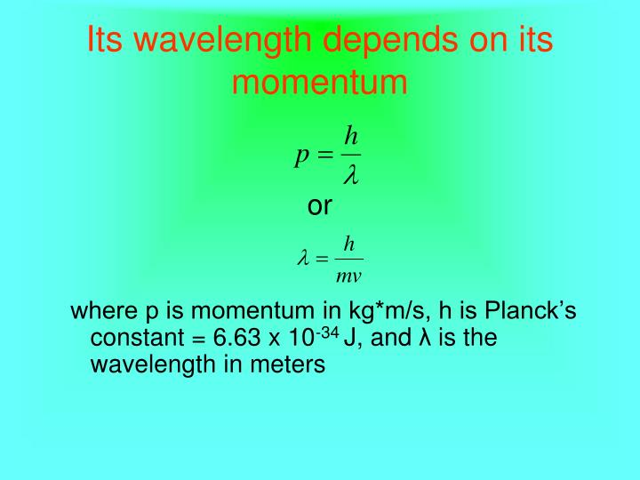 Its wavelength depends on its momentum
